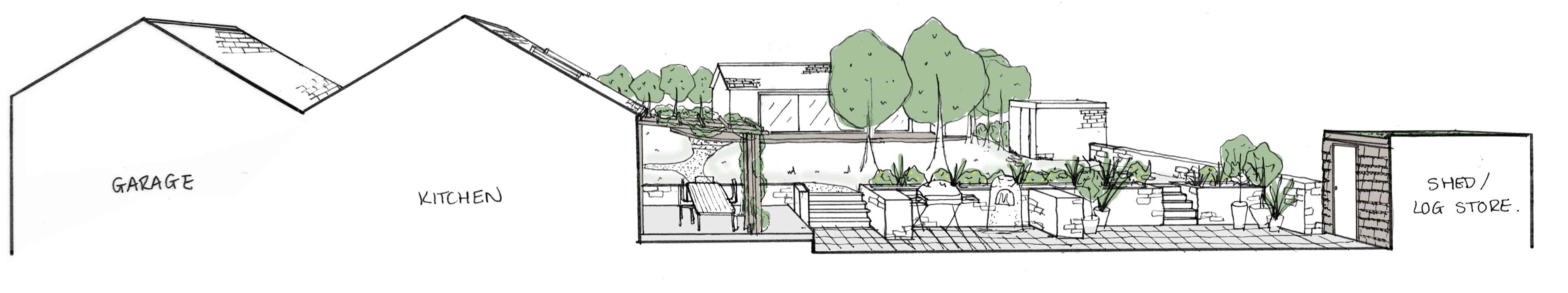 your garden dreams in a sketch